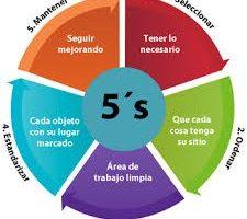 treinamento-programa-5s-1